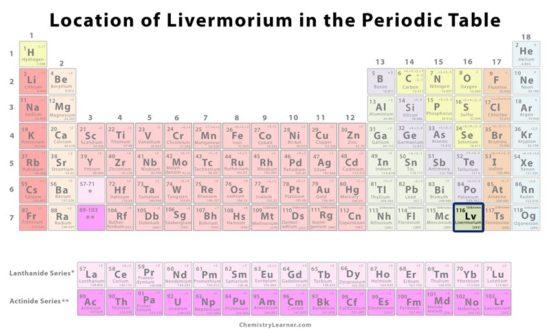 Livermorium: 116 on the periodic table
