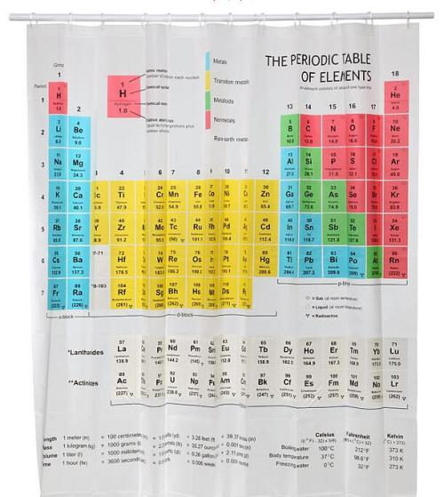 Shower, Shower Curtain, Periodic Table, Elements, Chemistry, Science, Homewares, Gift