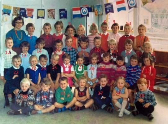 Kleuterschool-nummers