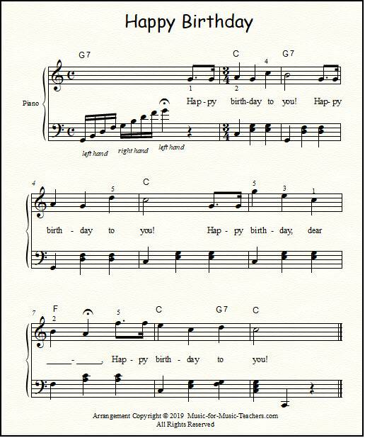 Happy Birthday Free Sheet Music For Guitar Piano Lead Instruments