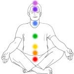 Il significato dei sette Chakra