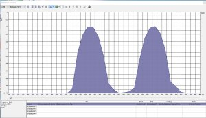 Analisi di spettro terzo suono Tartini