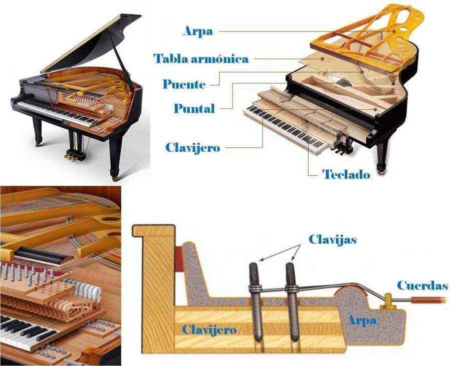 Partes De Un Piano De Cola Musical San Fernando