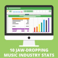 10 Jaw-Dropping Music Industry Stats [INFOGRAPHIC]