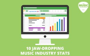 10 Jaw-Dropping Music Industry Stats
