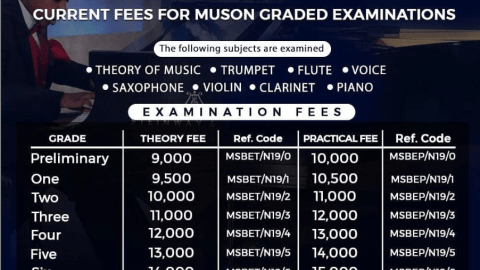 MUSON Graded Exam Fee