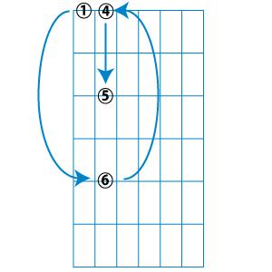 1 6 4 5 chord progression