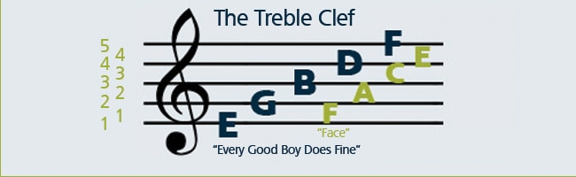 The-Treble-Clef
