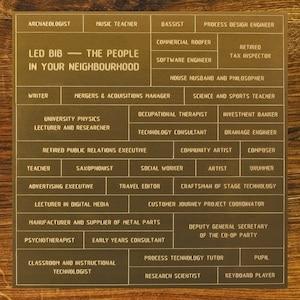 Led Bib The People In Your Neighbourhood