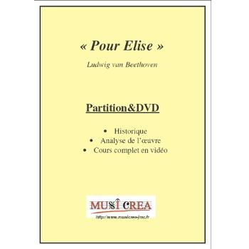 Page Titre Lettre à Elise 350x350 Musicréa