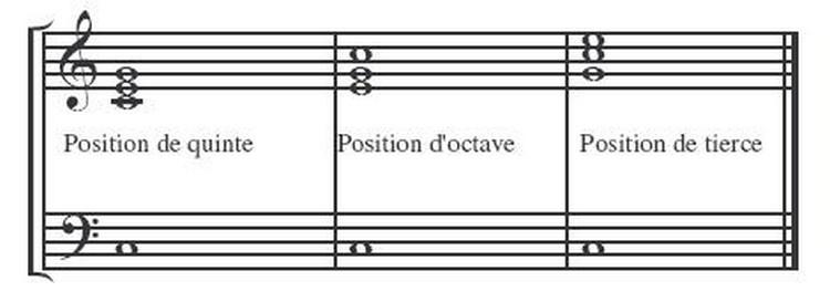 3 Positions Musicréa