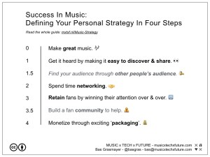 Success in music: defining your personal strategy in four steps