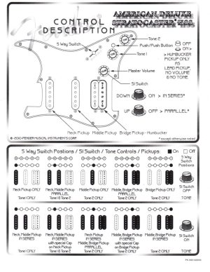 American Deluxe Stratocaster Hss Wiring Diagram  Somurich