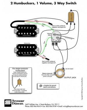 Charvel SoCal pickup Tausch | MusikerBoard