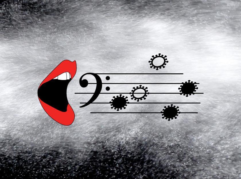 Singen in Zeiten von SARS-CoV-2 – Das Wiki