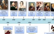 CMJV3: Timeline
