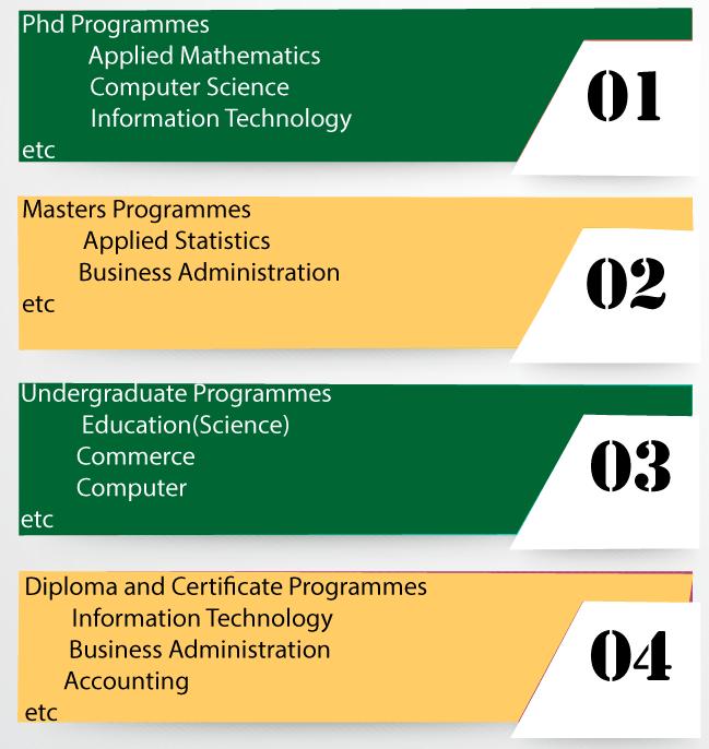 meru university
