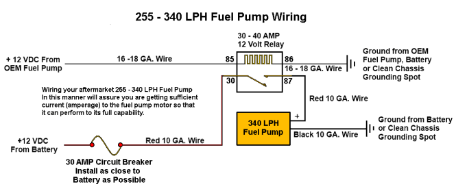 1993 ford explorer fuel pump wiring diagram wiring diagram 1993 ford ranger fuel pump connector electrical problem