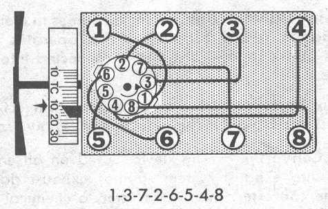 Spark Plug Wiring Diagram Ford 302 - Wiring Diagram on 1999 ford mustang spark plug diagram, ford 4.6 engine swap wiring, 2003 ford explorer cylinder diagram, ford expedition spark plug diagram, ford 5.0 spark plug wiring, 1992 ford f-150 vacuum diagram, 1998 ford f-150 cooling system diagram, ford ranger 4.0 spark plugs, ford spark plug firing order, 2005 ford freestar spark plug wire diagram, 2007 ford taurus spark plug wire diagram, ford f250 spark plugs, 97 ford explorer spark plug diagram, ford spark plug problems, 2002 ford explorer spark plug wire diagram, 2006 ford taurus spark plug firing diagram, 1998 ford explorer spark plug wire diagram, ford focus spark plug wire diagram, ford v10 spark plug repair kit, 2002 ford windstar spark plug diagram,