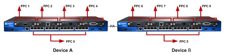 SRX-FPC.png