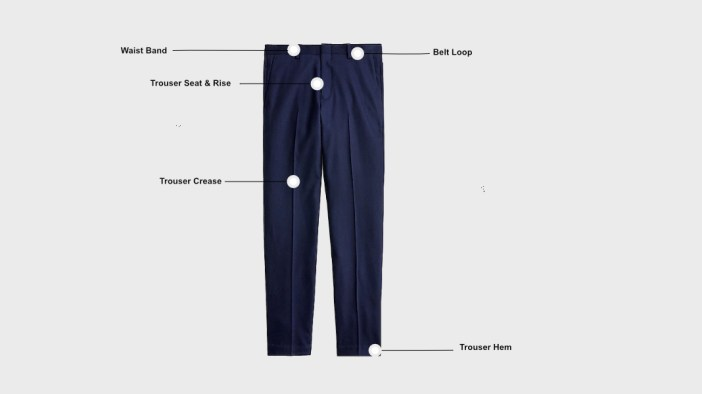Anatomy of a mens suit guide