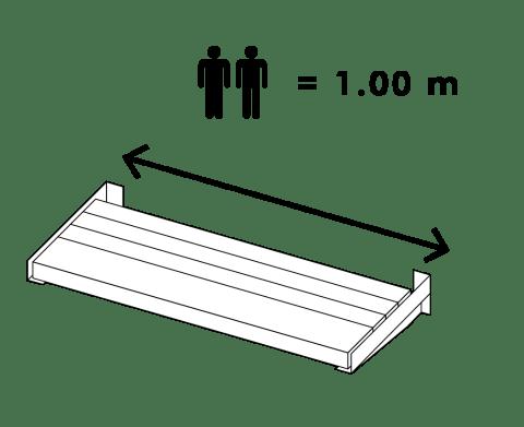 MuurBank model 1.00