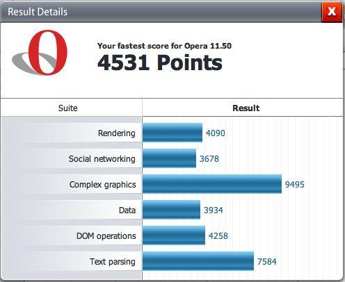 Captura de pantalla 2011 06 27 a las 12.48.01 Opera 11.50 Swordfish