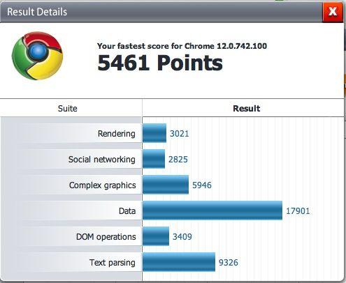 Captura de pantalla 2011 06 27 a las 12.48.27 Opera 11.50 Swordfish