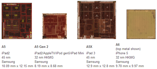 ipadminicpu iPad mini integra el SoC Apple A5 en 32nm, menor consumo y calor generado
