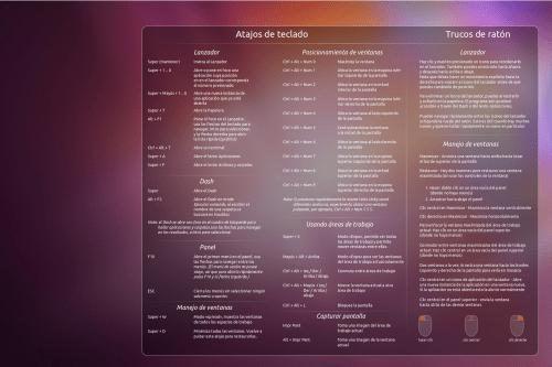Yv7AH 500x333 Ubuntu 11.04 y cía: introducción, postinstalación y más [Actualizada]