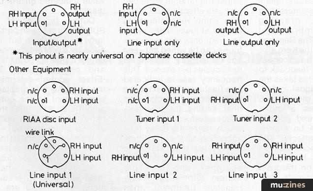 interconnect hsr feb 84