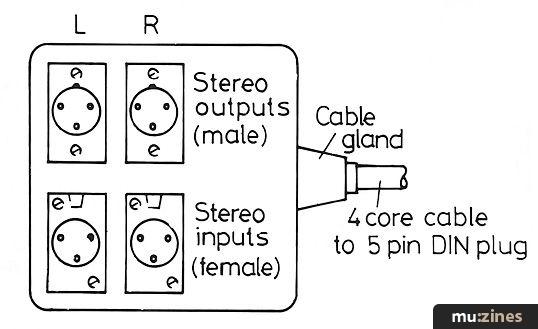 wiring din connectors hsr mar 84