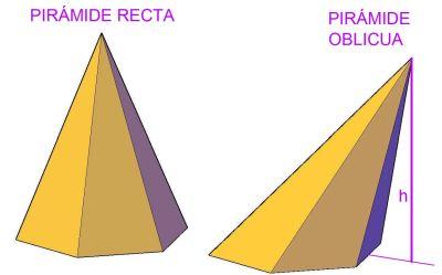 028_poliedros