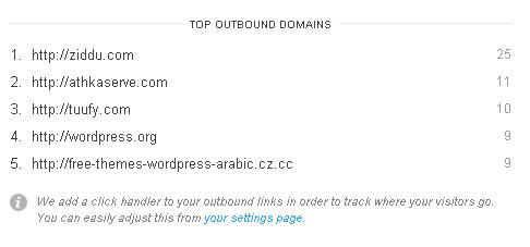 CloudFlare Analytics Outbonds - مجلة ووردبريس