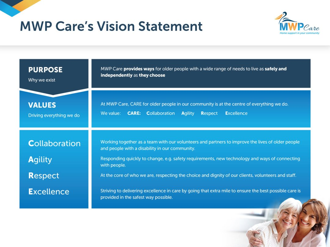MWP Care's Vision Statement