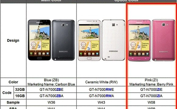 Galaxy Note สีชมพูมาไม่ทันวาเลนไทน์ / หลุด Galaxy Mini 2