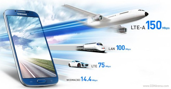 Samsung Galaxy S4 LTE-A ตะลุยตลาดเกาหลีแล้วกับ SK Telecom