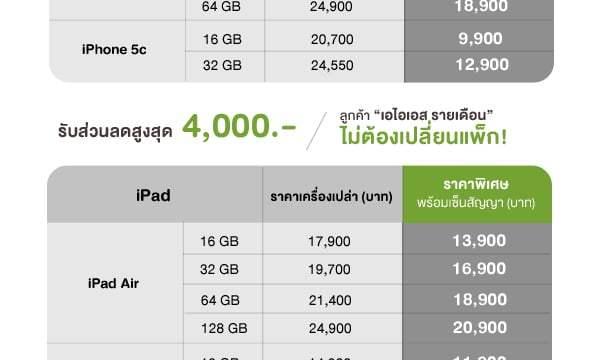 Apple Special Deal จาก AIS Online Store ซื้อ iPhone, iPad เครื่องเปล่าลดสูงสุด 50%