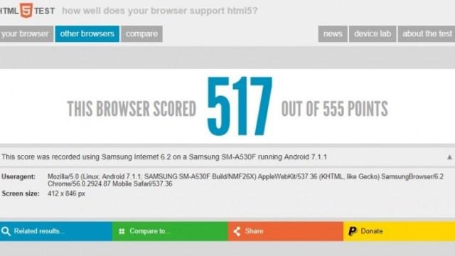 ลือ Samsung เตรียมยกระดับรุ่นกลาง จับจอ Infinity Display ใส่ Galaxy A5 (2018)