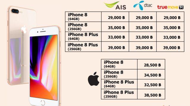 3 ค่ายมือถือ เคาะราคา iPhone 8 / 8 Plus แล้ว เริ่มต้น 29,000 บาท ส่วน Apple Store ขายถูกกว่า 500 บาททุกรุ่น