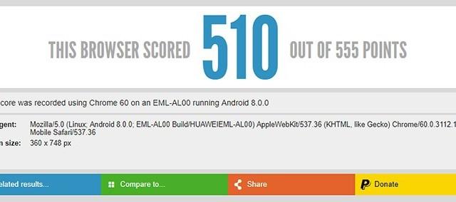 แพลตฟอร์มทดสอบเผย Huawei P20 ใช้จอ FHD+ อัตราส่วน 18.7:9