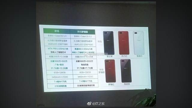 Weibo หลุดสเปค OPPO R15 / 15 Plus เตรียมเปิดตัวปลายเดือน มี.ค.นี้