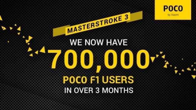 Xiaomi ฉลอง!! Pocophone F1 ขาย 700,000 เครื่อง ภายใน 3 เดือน