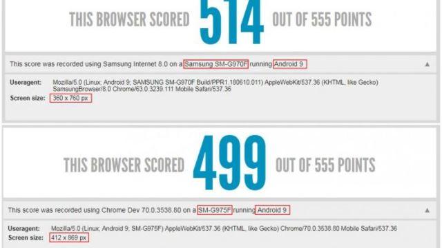 เผยผลทดสอบประสิทธิภาพ Samsung Galaxy S10 Lite และ S10 Plus