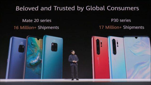เผย Huawei P30 และ Mate 20 มียอดส่งมอบรวมกันแตะ 33 ล้านเครื่องแล้ว