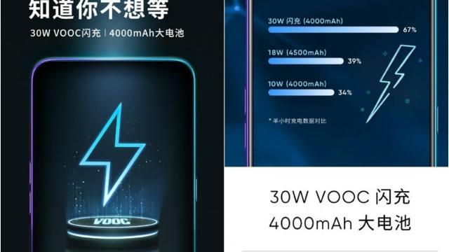 เผย Realme X2 ใช้แบตฯ 4000mAh และมีเทคโนโลยี 30W VOOC Flash Charge 4.0