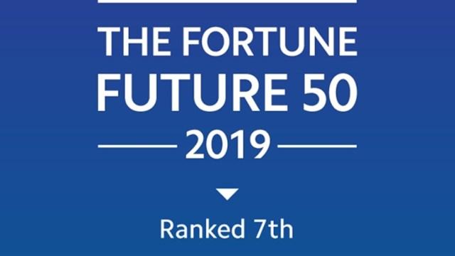 Xiaomi ติด Top 50 บริษัทดาวรุ่งแห่งอนาคตของ FUTURE 50 LIST เป็นครั้งแรก!