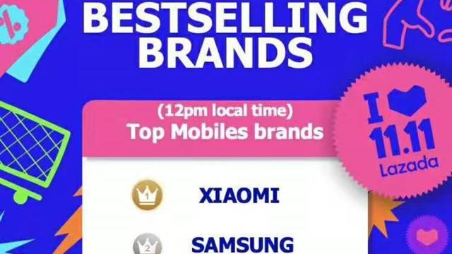 Xiaomi เป็นอันดับ 1 ที่มียอดขายมือถือและแทบเลตดีที่สุดในแคมเปญใหญ่ 11.11