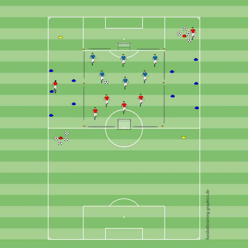 MY FOOTBALL - MY FOOTBALL - Spielformen kombiniert mit technischen Schwerpunkten