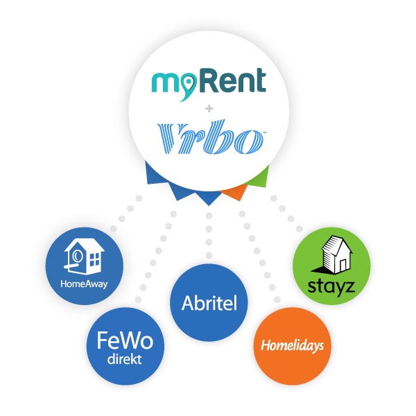 vrbo_portals_myrent